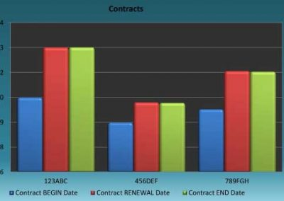 contracts_data