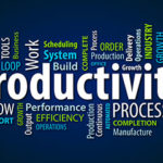 productivity word map blue