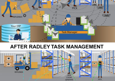 task-management-graphic
