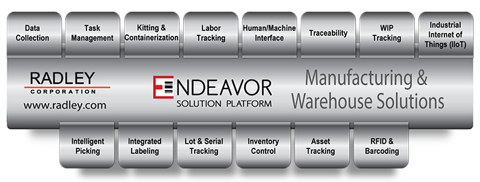 Radley MES software WMS software Endeavor supply chain solutions platform warehouse management software manufacturing execution system