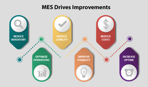 radley mes software areas of improvement